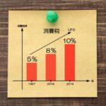 消費税率10%に引き上げ!リフォームのタイミングは?
